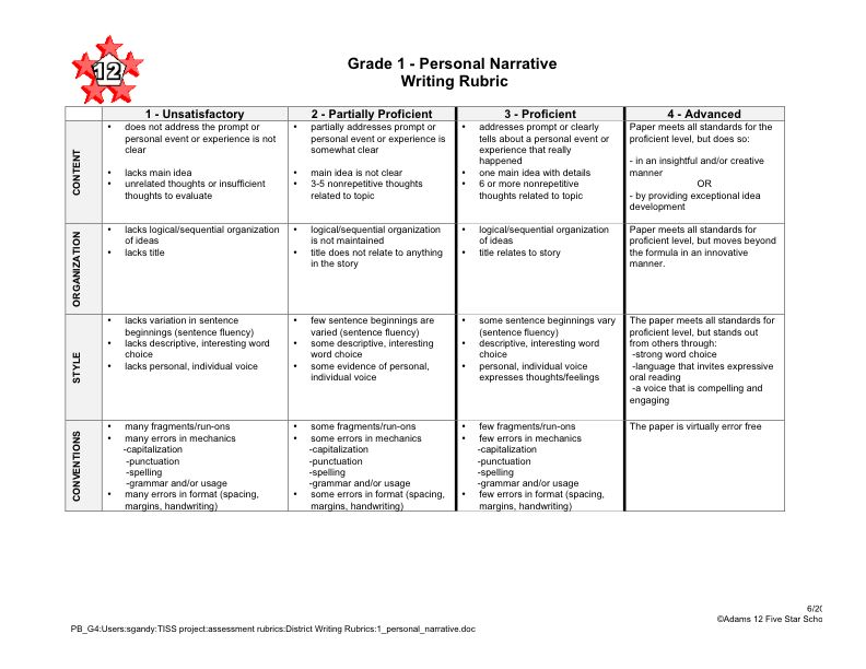 personal narrative essay grading rubric