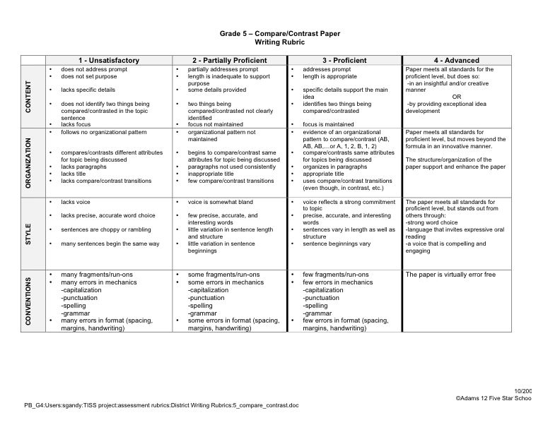 Compare contrast essay rubrics high school